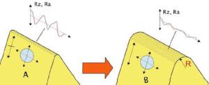 schema-2-cutting-tool